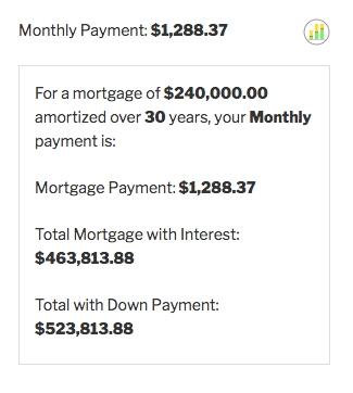 Responsive Mortgage Calculator Result