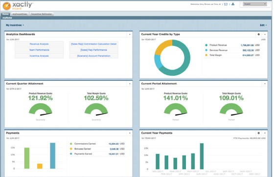 Xactly Incent Sales Performance Management Tool
