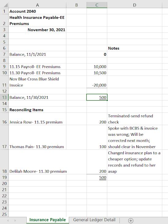 Screenshot of Payroll Reconciliation Example