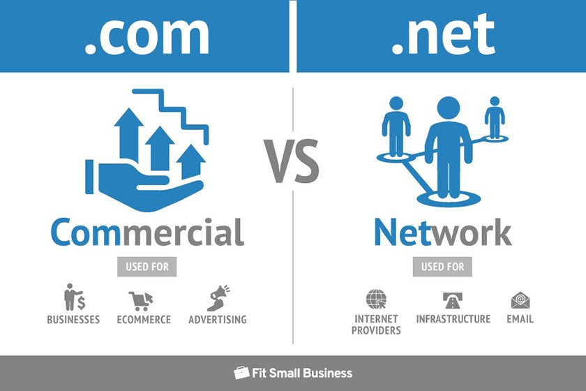 Differences between .com and .net