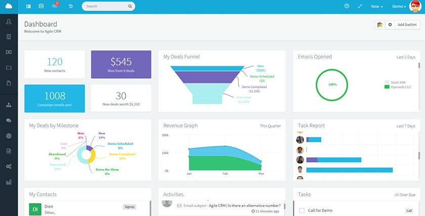 Agile CRM dashboard sample
