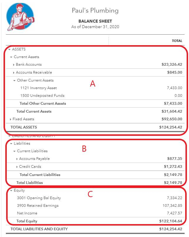 Example Balance Sheet in QuickBooks Online