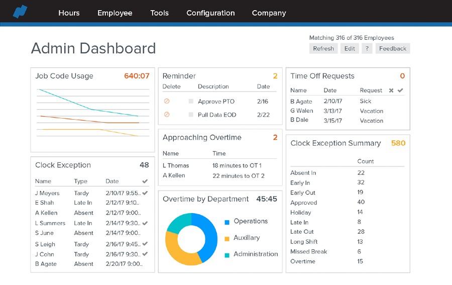 Screenshot Example of Namely Timekeeping Dashboard