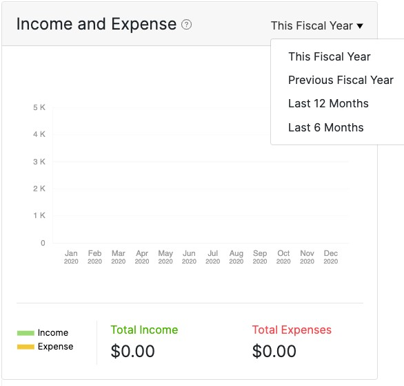 Customizing the Income and Expense Section