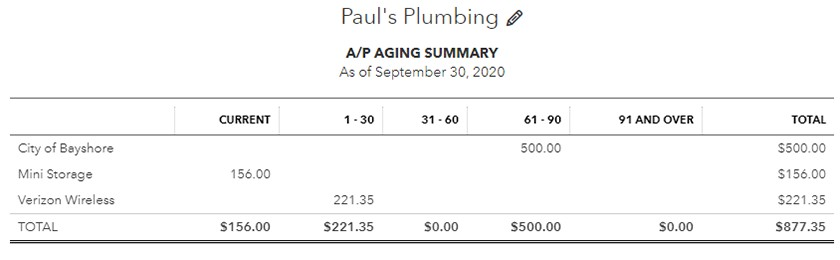 QuickBooks Online Accounts Payable Aging Report sample