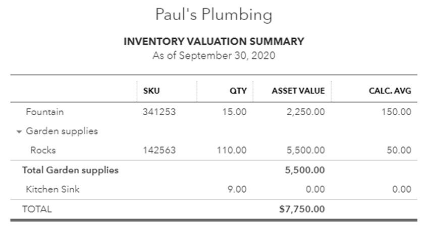 QuickBooks Online Inventory Valuation Summary Report sample