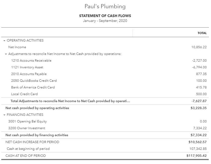 QuickBooks OnlineStatement of Cash Flows sample