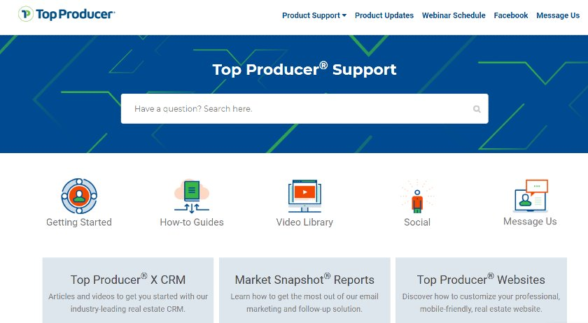 Top Producer Support dashboard