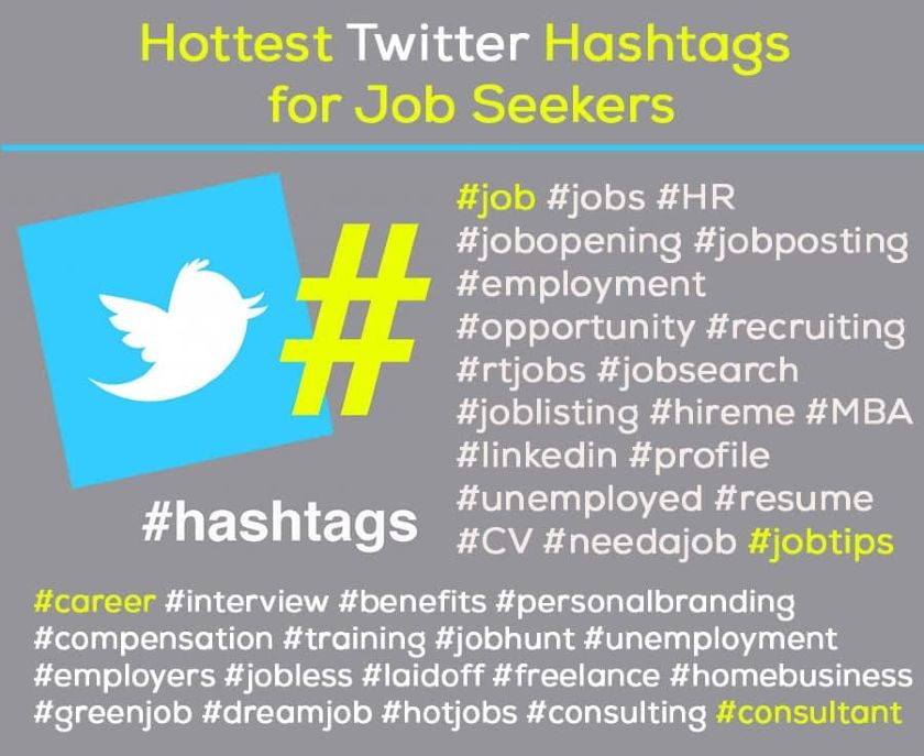 Screenshot of Hottest Twitter Hashtags for Job Seekers