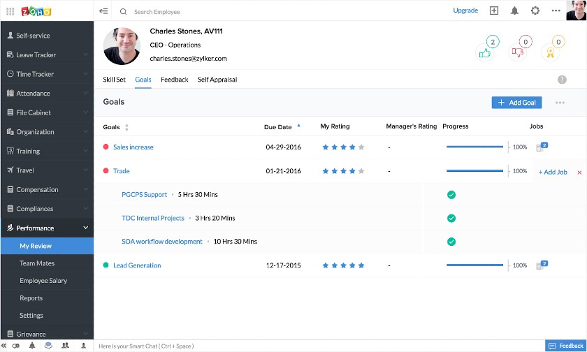 Screenshot of Zoho People Offering a Great Tool for Managing Employee Performance