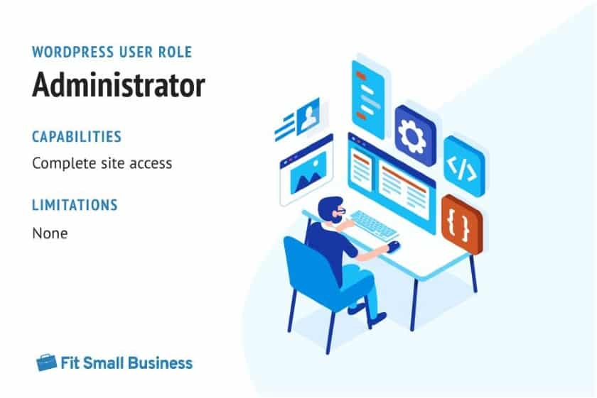 WordPress User Role - Administrator