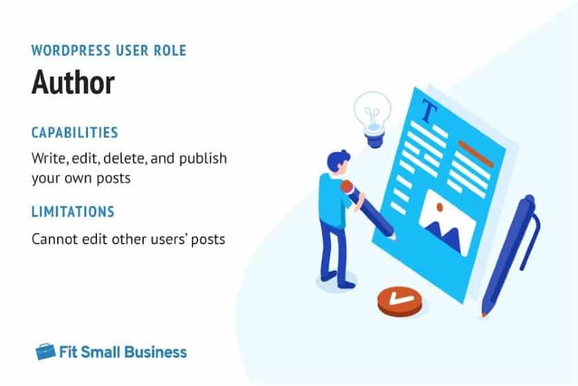 WordPress User Role - Author