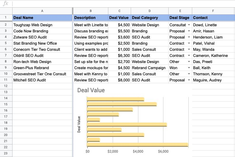 Free CRM Spreadsheet Template
