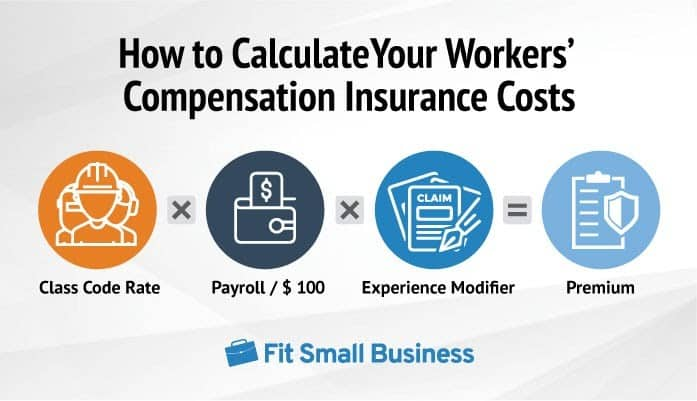 How to Calculate Workers Compensation Insurance Cost