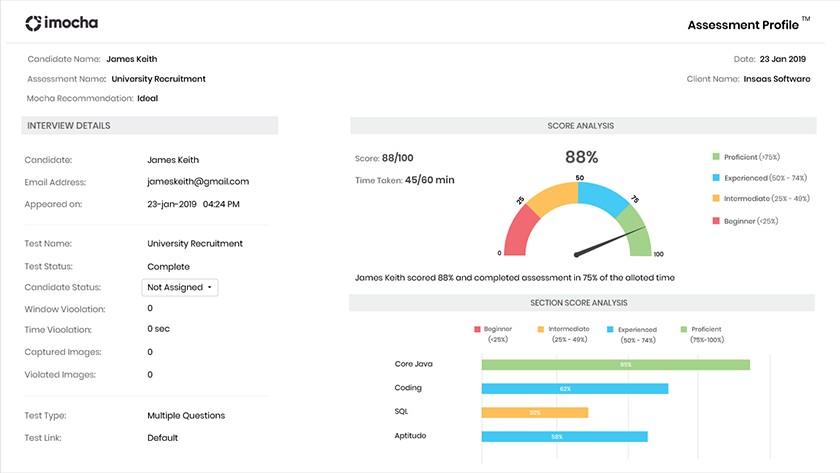 Screenshot of Imocha dashboard