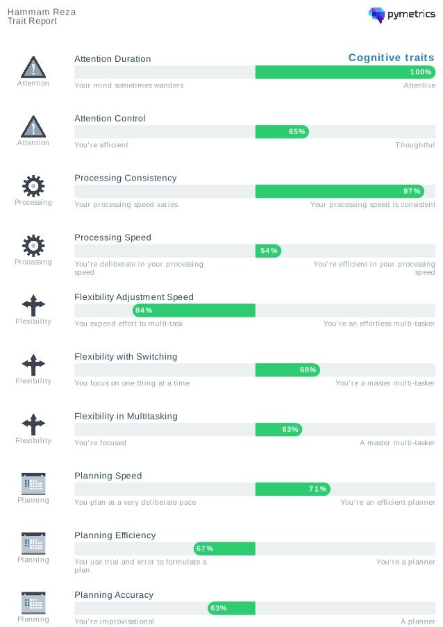 Screenshot of Pymetrics assessment dashboard