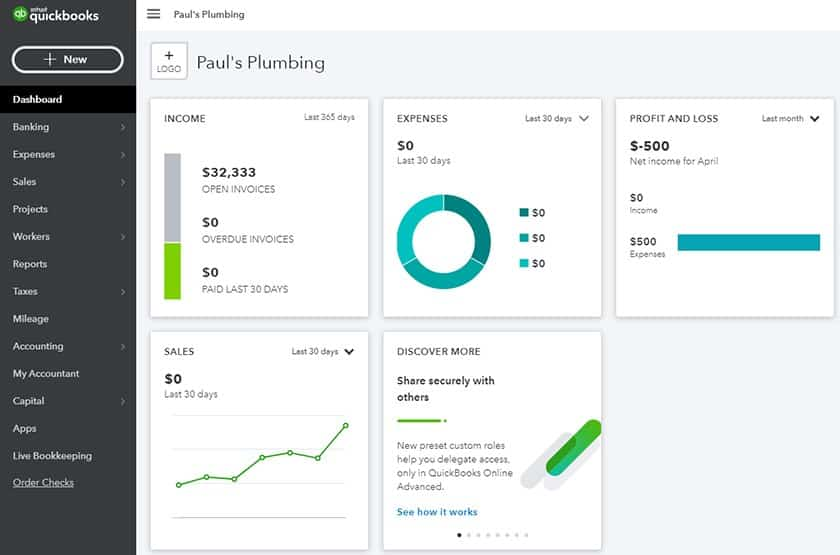 Screenshot of QuickBooks Online Plus Dashboard