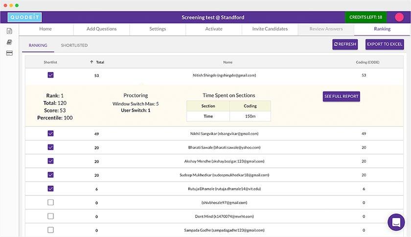 Screenshot of Quodeit dashboard
