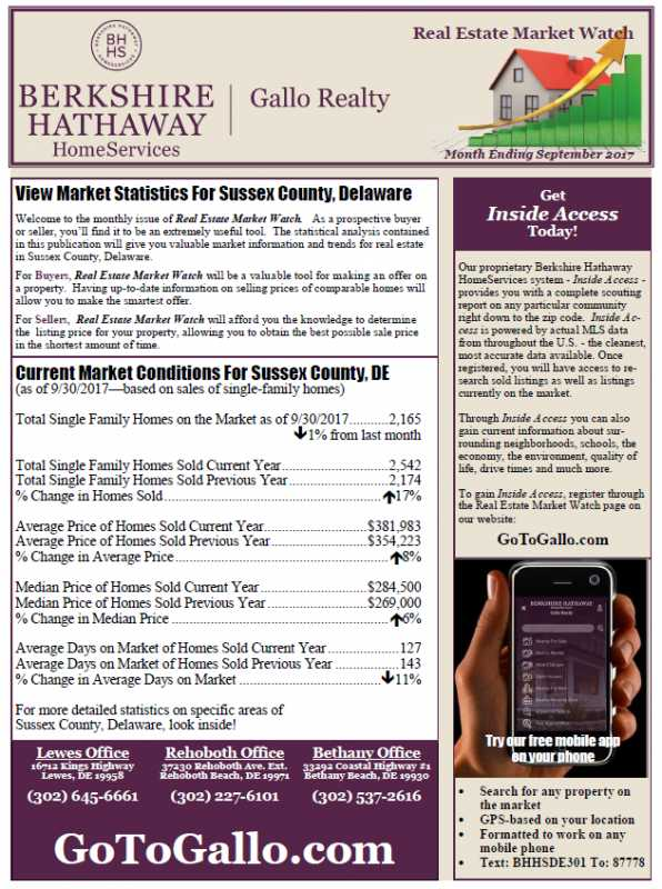 Current Market Conditions Newsletter by Berkshire Hathaway HomeServices