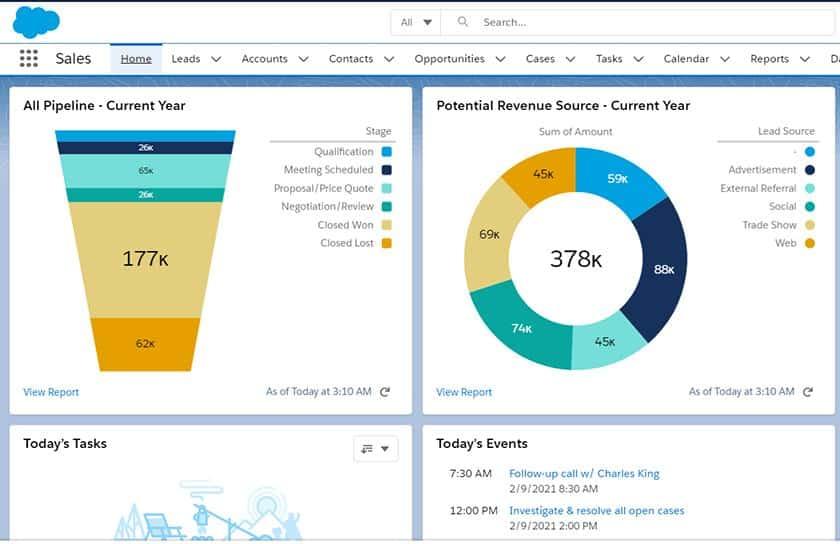 Screenshot of Salesforce dashboard visual reports