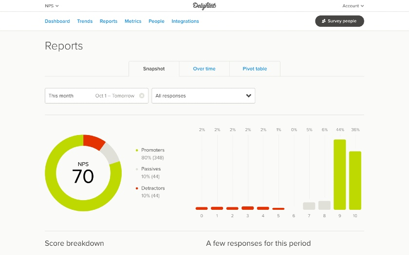 Delighted Reports dashboard