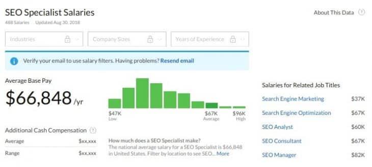 Screenshot of Glassdoor salary tools