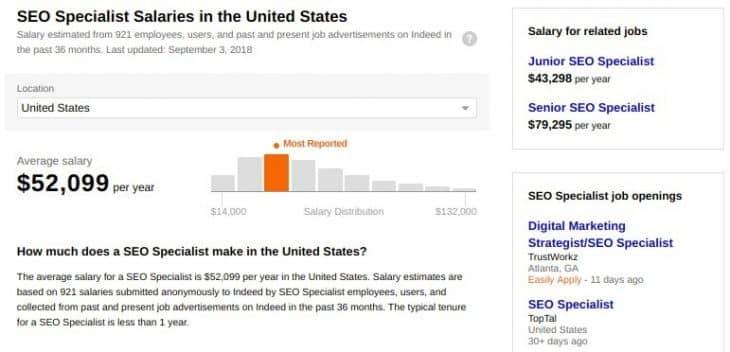 Screenshot of Indeed salary tools