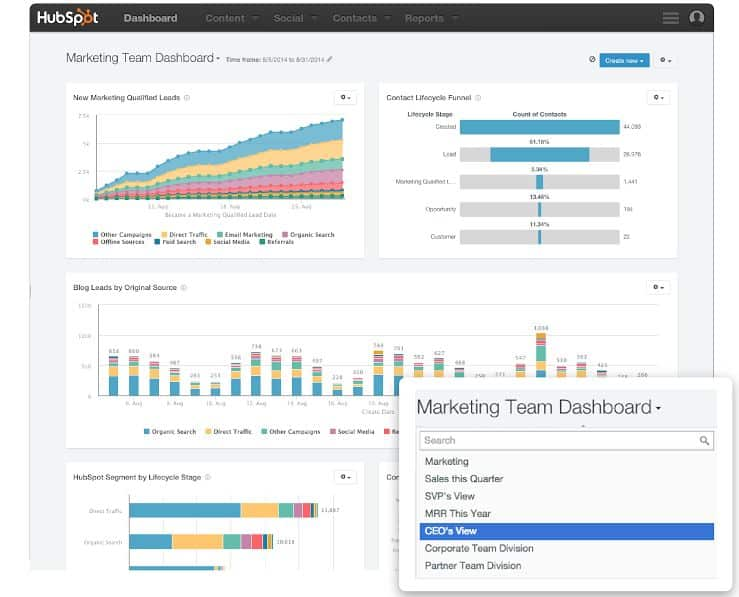 Marketing Team HubSpot CRM Dashboard