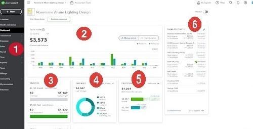 Sample QuickBooks Online Dashboard