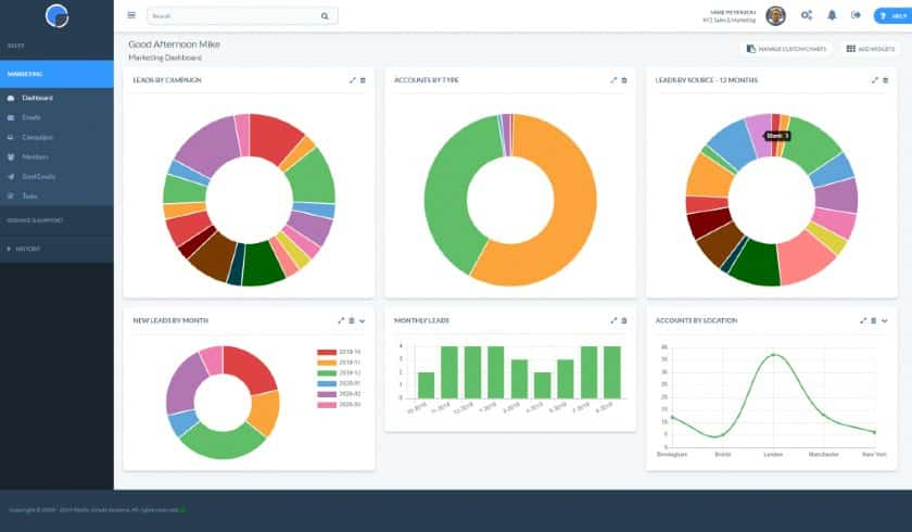 Really Simple Systems dashboard