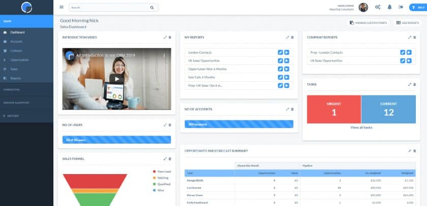 Really Simple Systems sales dashboard
