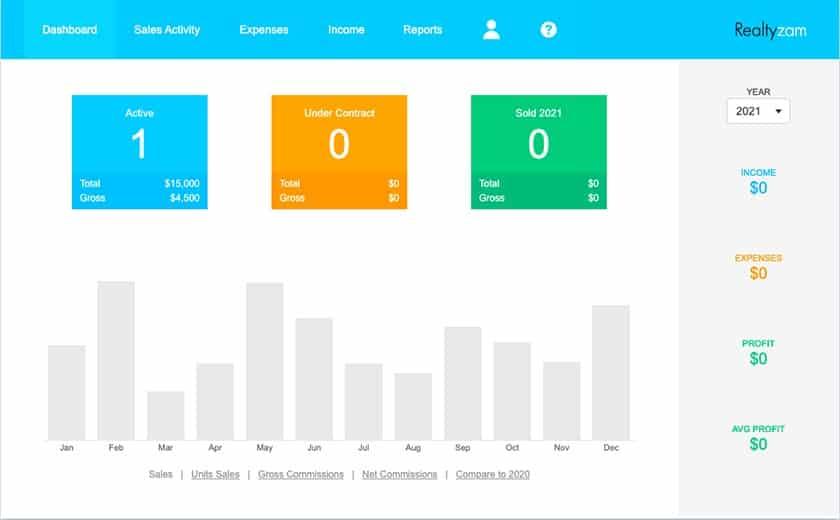 Screenshot of Realtyzam dashboard