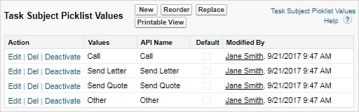 SalesForce Task Subject Picklist Values