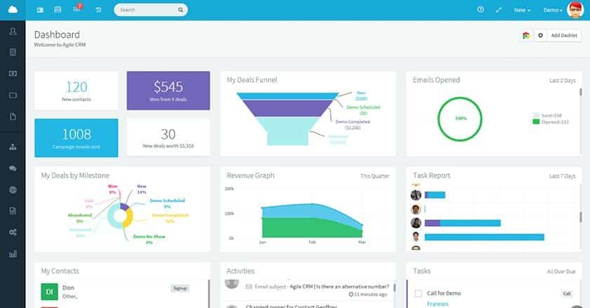 Screenshot of Agile CRM sales dashboard