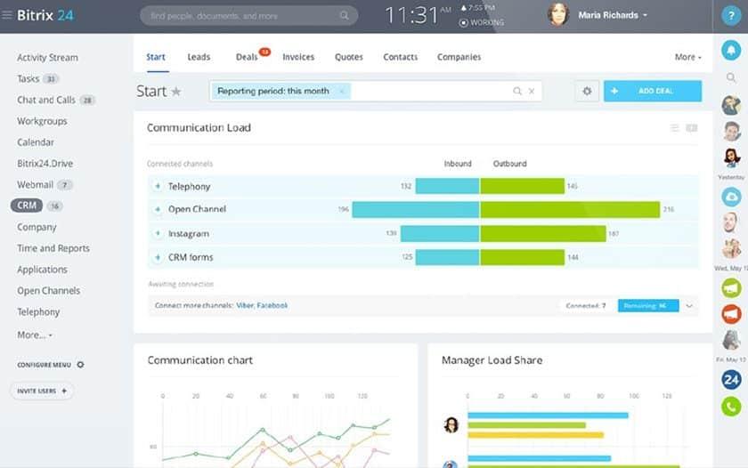Screenshot of Bitrix24 CRM dashboard