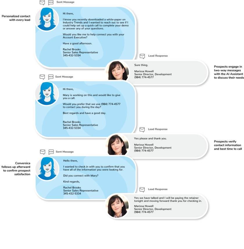 Conversica's personalized AI conversation example