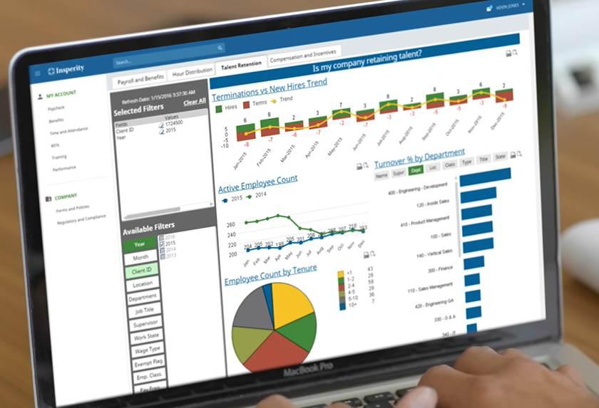 Screenshot of Insperity reporting dashboard