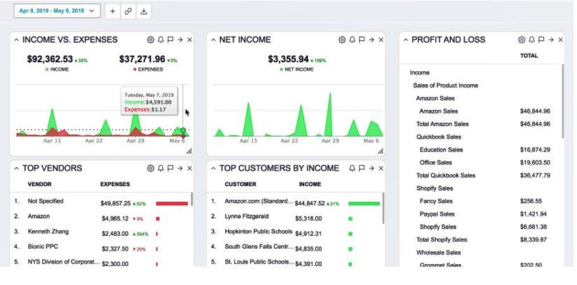Screenshot of Botkeeper Dashboard
