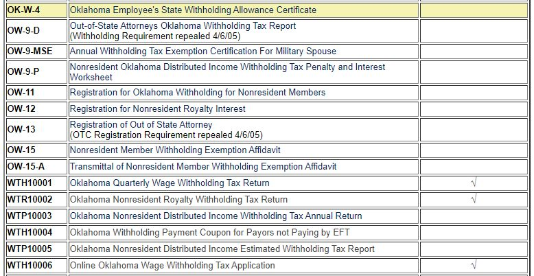 Screenshot of Several Forms for Different Withholding Situations in Oklahoma