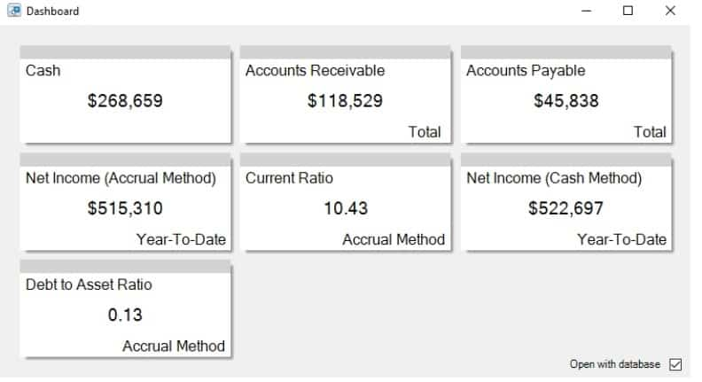 Screenshot of CenterPoint Accounting Dashboard for Agriculture