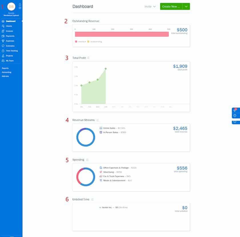 Screenshot of FreshBooks Dashboard
