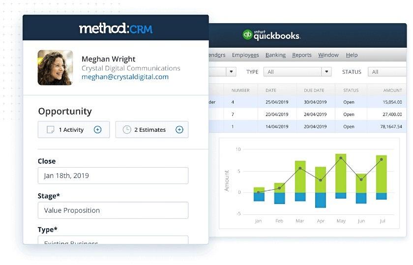 Method CRM and QuickBooks Integration