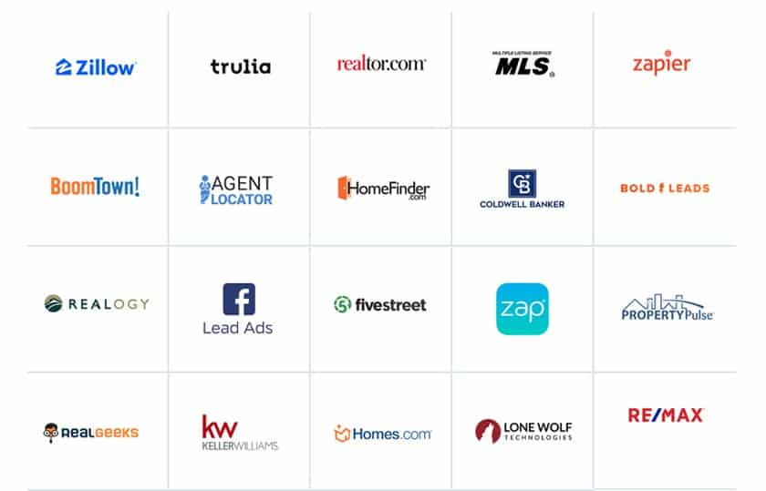 Screenshot of Top Producer leadsource integrations