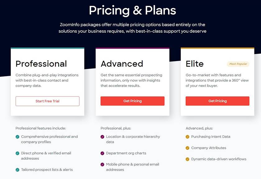 Screenshot_ZoomInfo of Pricing and Plans