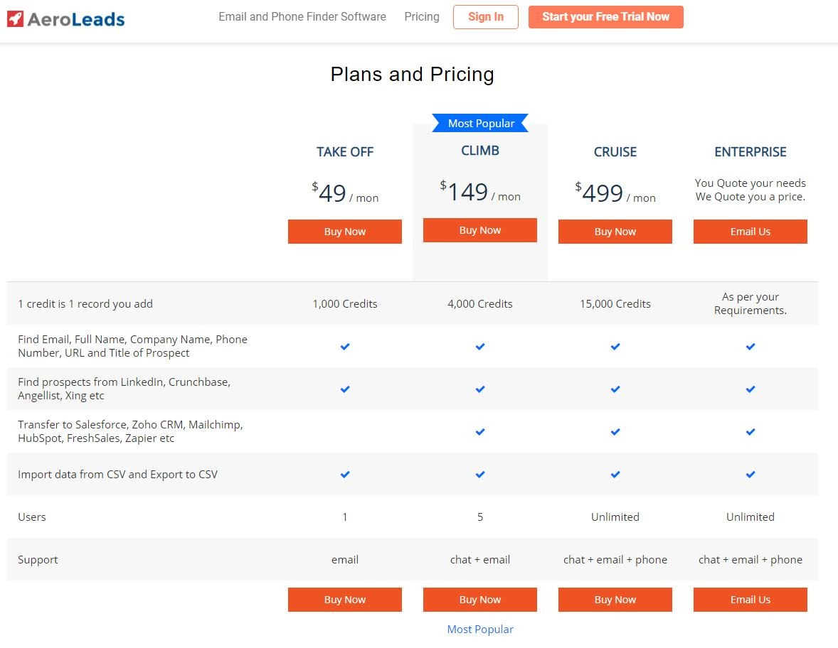 Screenshot of AeroLeads Plans and Pricing