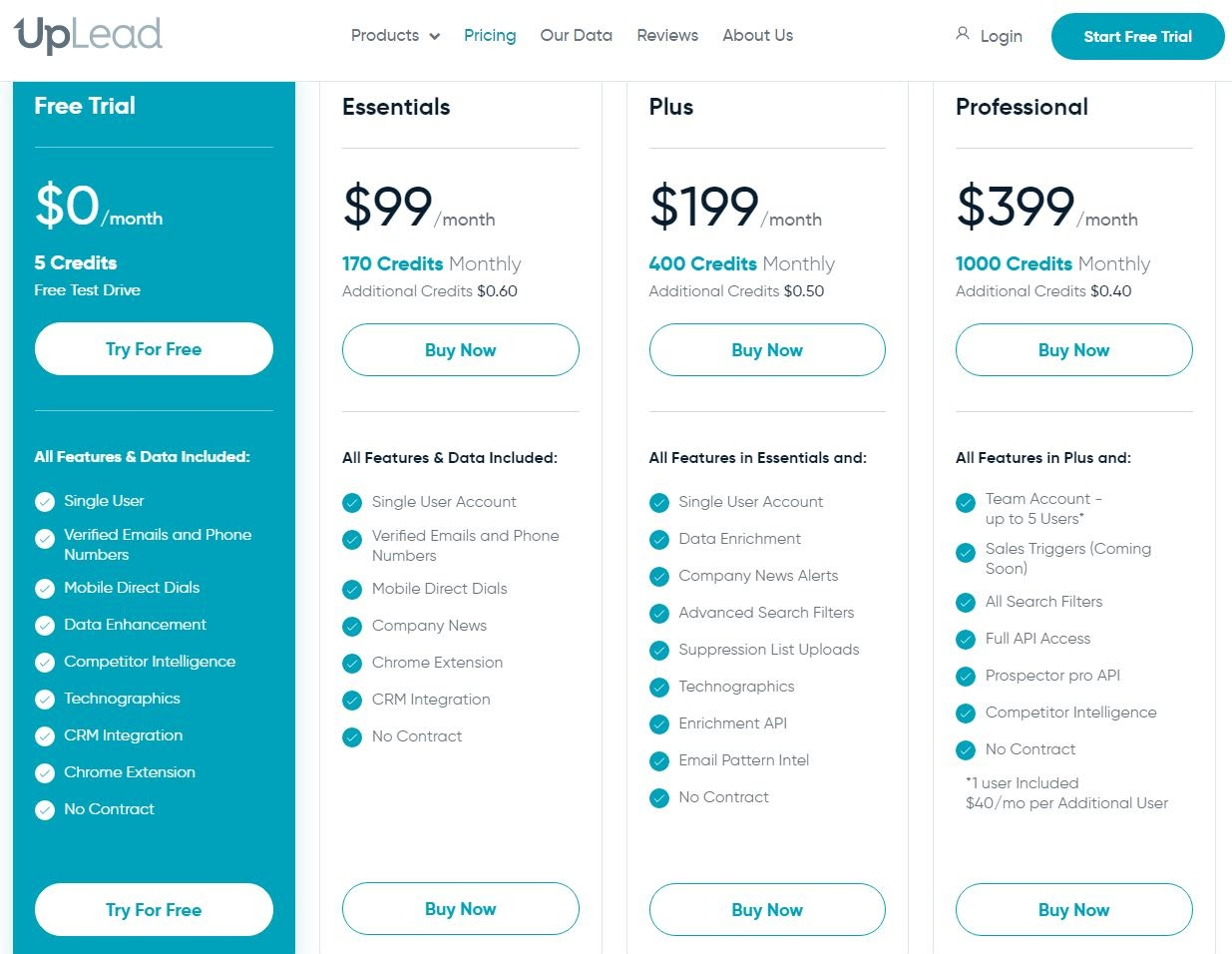Screenshot of UpLead Pricing and Plan