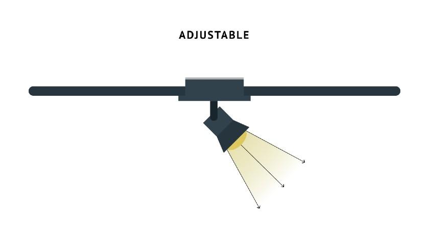 Adjustable Fixture