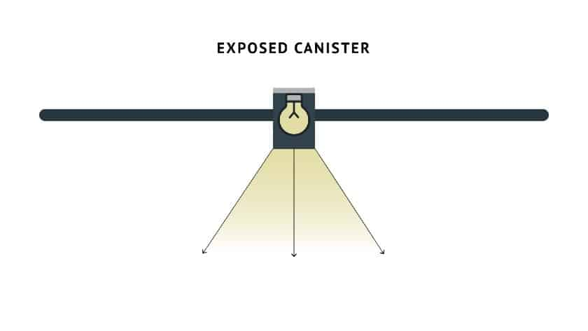 Exposed Canister Fixture
