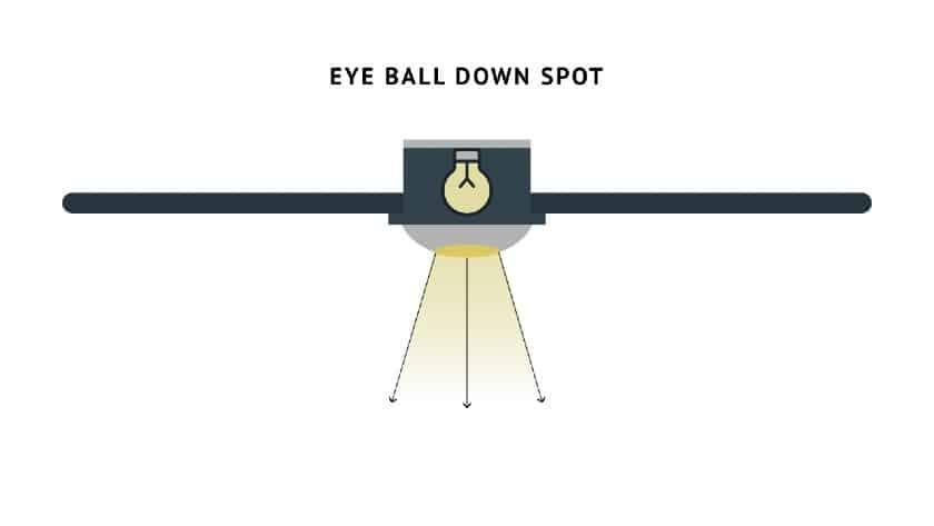 Eye Ball Down Spot Fixture
