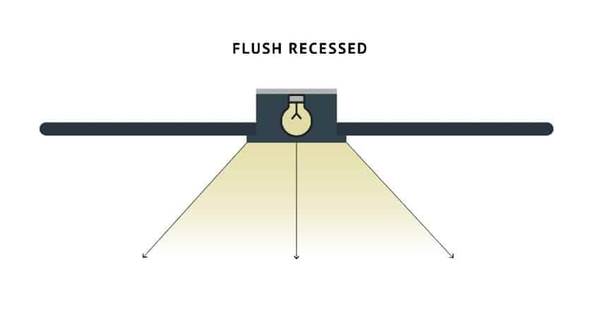 Flush Recessed Fixture